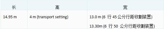 欧洲猛虎技术参数 (1).png
